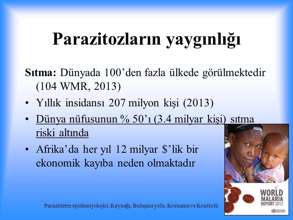 Parazitozların yaygınlığı Sıtma: Dünyada 100'den fazla ülkede görülmektedir (104 WMR, 2013) Yıllık insidansı 207 milyon kişi (2013) Dünya nüfusunun %