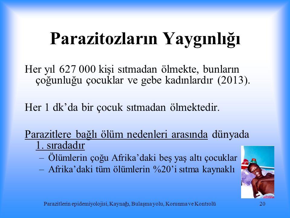 Parazitozların Yaygınlığı Her yıl 627 000 kişi sıtmadan ölmekte, bunların çoğunluğu çocuklar ve gebe kadınlardır (2013). Her 1 dk'da bir çocuk sıtmada