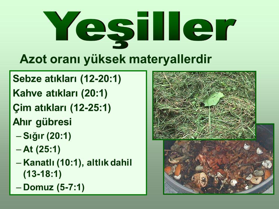 Sebze atıkları (12-20:1) Kahve atıkları (20:1) Çim atıkları (12-25:1) Ahır gübresi –Sığır (20:1) –At (25:1) –Kanatlı (10:1), altlık dahil (13-18:1) –Domuz (5-7:1) Azot oranı yüksek materyallerdir