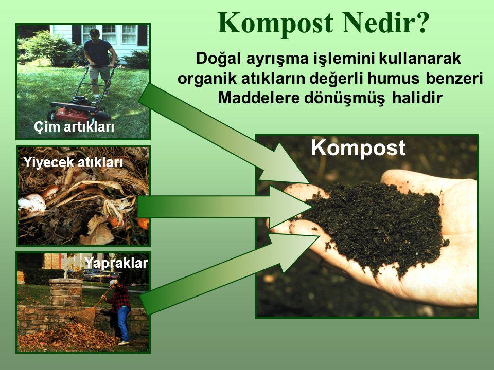 Kompostlama - Doğal ayrışma prosesinin hızlandırılması Kompostlama - Doğal ayrışma prosesinin hızlandırılması Kompost için neler gerekir Hava (oksijen) Su Besin, ve Sıcaklık Bu faktörler kontrol edilerek doğal ayrışma prosesi hızlandırılır, aksi taktirde yavaş