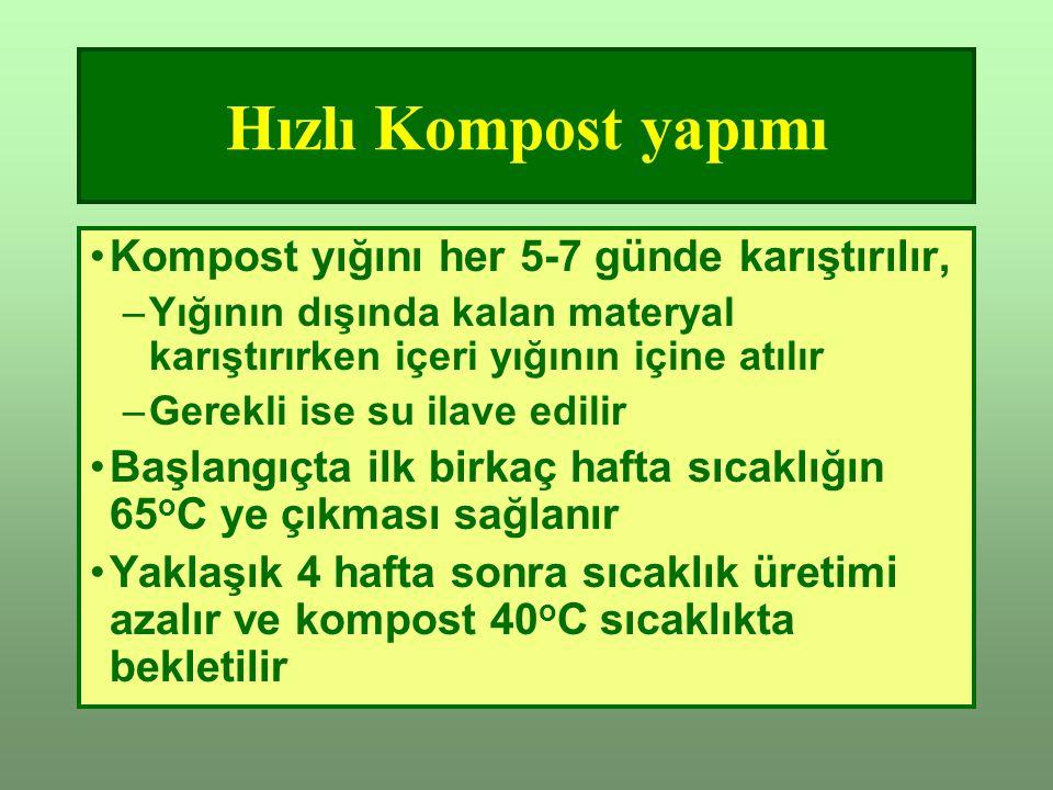 Hızlı Kompost yapımı Kompost yığını her 5-7 günde karıştırılır, –Yığının dışında kalan materyal karıştırırken içeri yığının içine atılır –Gerekli ise su ilave edilir Başlangıçta ilk birkaç hafta sıcaklığın 65 o C ye çıkması sağlanır Yaklaşık 4 hafta sonra sıcaklık üretimi azalır ve kompost 40 o C sıcaklıkta bekletilir
