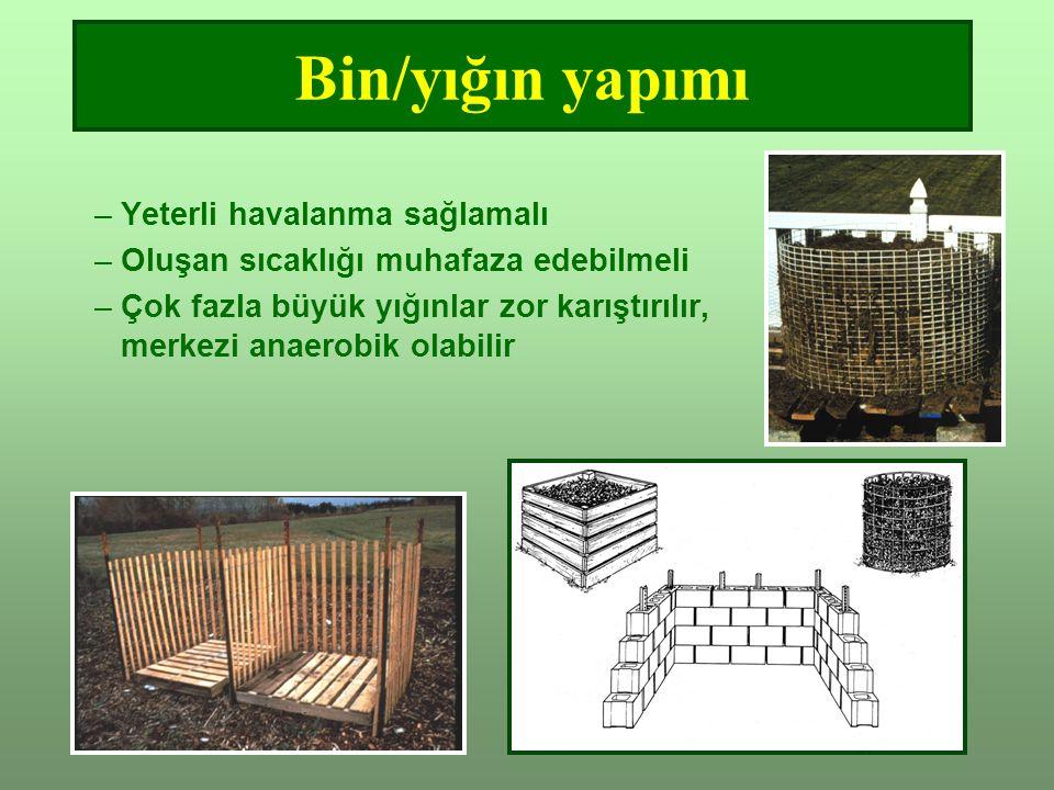 Bin/yığın yapımı –Yeterli havalanma sağlamalı –Oluşan sıcaklığı muhafaza edebilmeli –Çok fazla büyük yığınlar zor karıştırılır, merkezi anaerobik olabilir