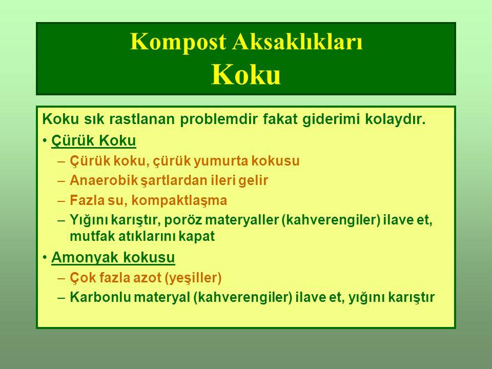 Kompost Aksaklıkları Koku Koku sık rastlanan problemdir fakat giderimi kolaydır.