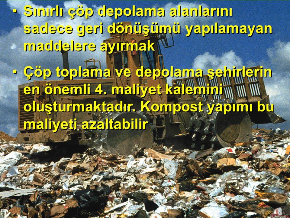 Sınırlı çöp depolama alanlarını sadece geri dönüşümü yapılamayan maddelere ayırmak Çöp toplama ve depolama şehirlerin en önemli 4.