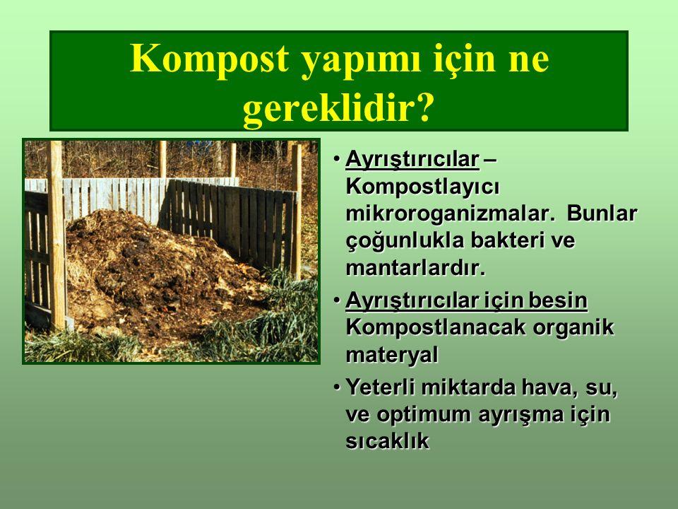 Kompost Aksaklıkları Sıcaklık Düşük Yığın Sıcaklığı Yığın küçük, hava soğuk, çok kuru, yetersiz havalanma, veya azot yetersiz Yığını büyük yap veya yanları izole et, su ekle, yığını karıştır, yeşil veya ahır gübresi ekle Yüksek Yığın Sıcaklığı Yığın çok büyük, havalanma yetersiz Yığın büyüklüğünü azalt, karıştır
