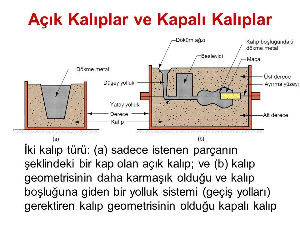 Açık Kalıplar ve Kapalı Kalıplar İki kalıp türü: (a) sadece istenen parçanın şeklindeki bir kap olan açık kalıp; ve (b) kalıp geometrisinin daha karma