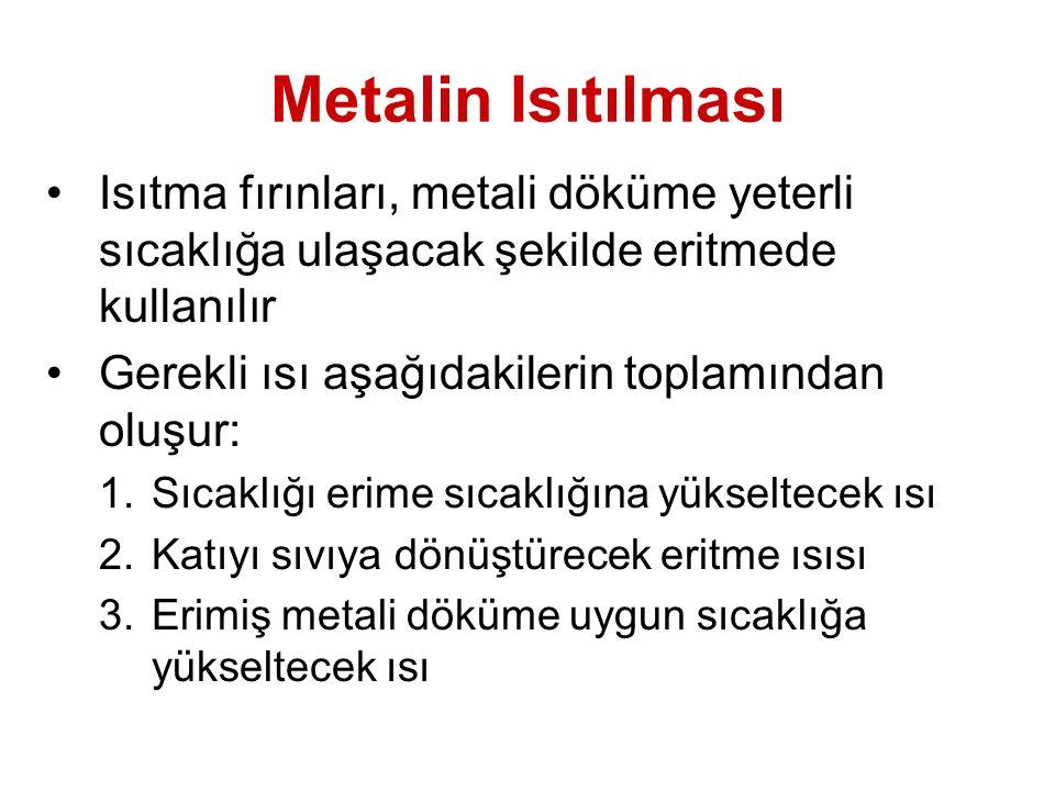 Metalin Isıtılması Isıtma fırınları, metali döküme yeterli sıcaklığa ulaşacak şekilde eritmede kullanılır Gerekli ısı aşağıdakilerin toplamından oluşu