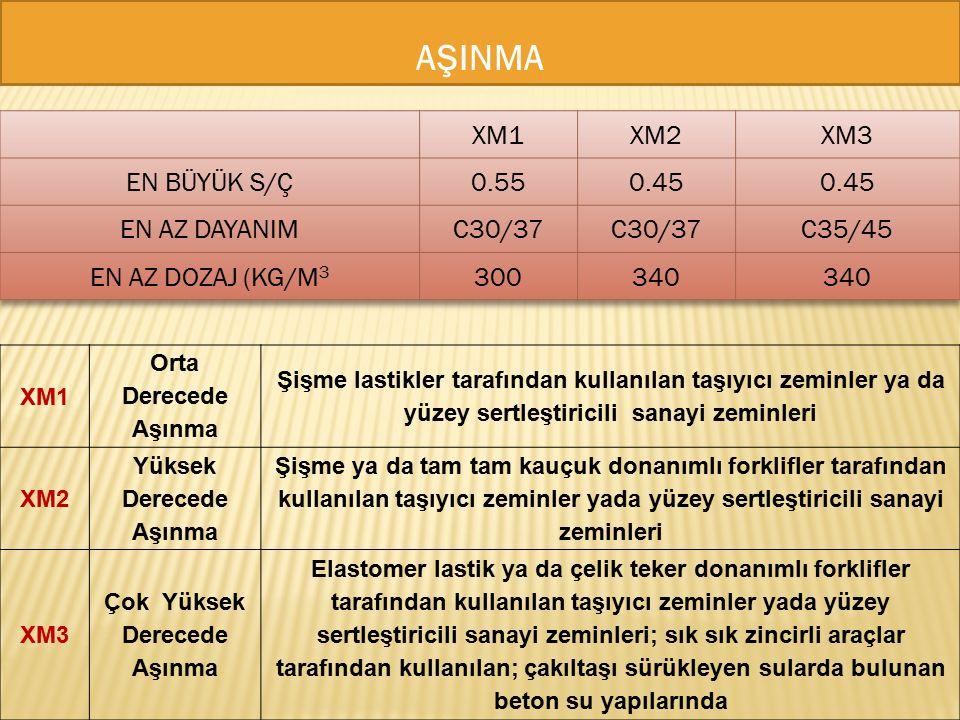 AŞINMA XM1 Orta Derecede Aşınma Şişme lastikler tarafından kullanılan taşıyıcı zeminler ya da yüzey sertleştiricili sanayi zeminleri XM2 Yüksek Derece
