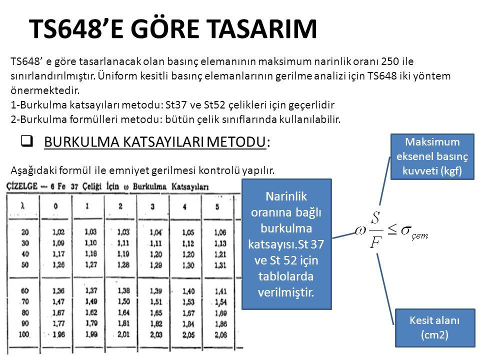 TS648'E GÖRE TASARIM TS648' e göre tasarlanacak olan basınç elemanının maksimum narinlik oranı 250 ile sınırlandırılmıştır.