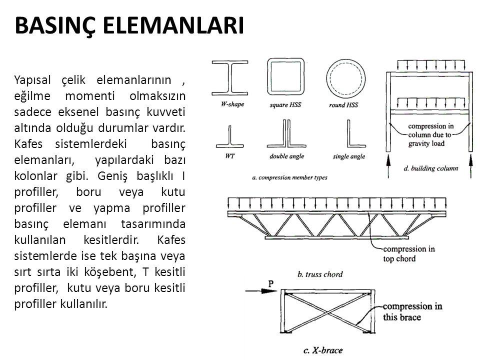 Yapısal çelik elemanlarının, eğilme momenti olmaksızın sadece eksenel basınç kuvveti altında olduğu durumlar vardır.