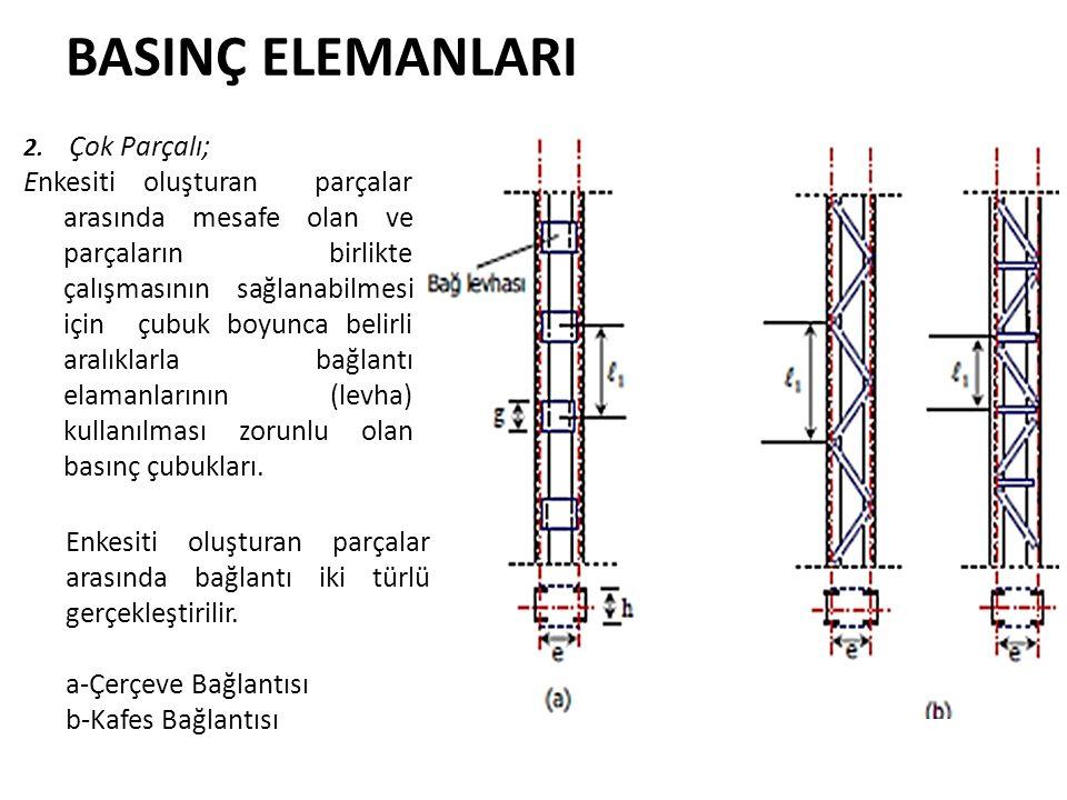 BASINÇ ELEMANLARI 2.