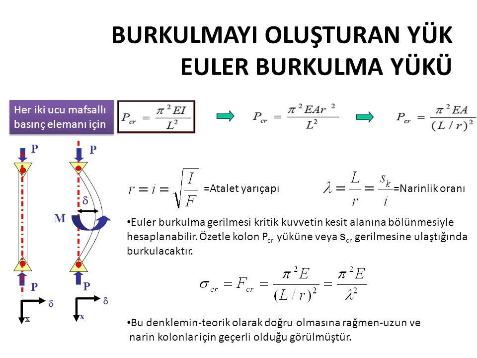 BURKULMAYI OLUŞTURAN YÜK EULER BURKULMA YÜKÜ Euler burkulma gerilmesi kritik kuvvetin kesit alanına bölünmesiyle hesaplanabilir.