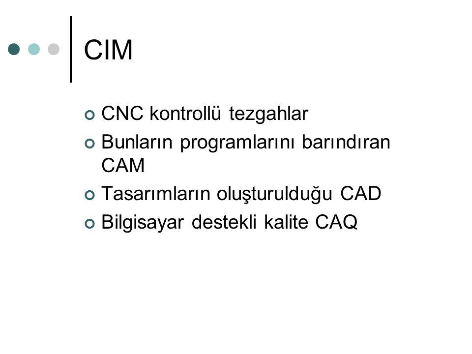 CIM CNC kontrollü tezgahlar Bunların programlarını barındıran CAM Tasarımların oluşturulduğu CAD Bilgisayar destekli kalite CAQ