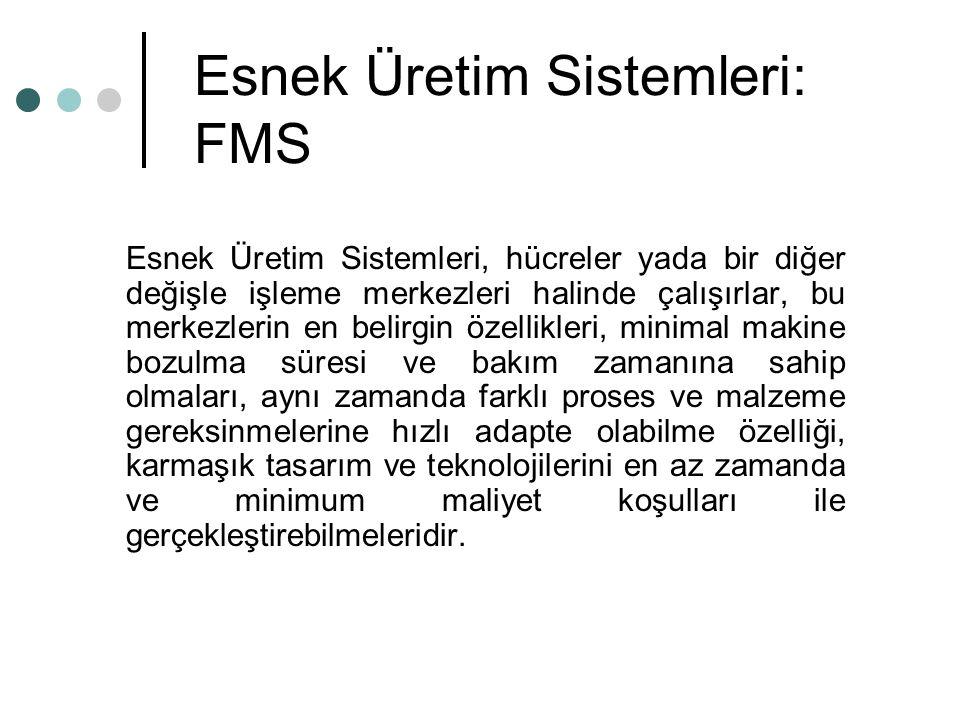 Esnek Üretim Sistemleri: FMS Esnek Üretim Sistemleri, hücreler yada bir diğer değişle işleme merkezleri halinde çalışırlar, bu merkezlerin en belirgin