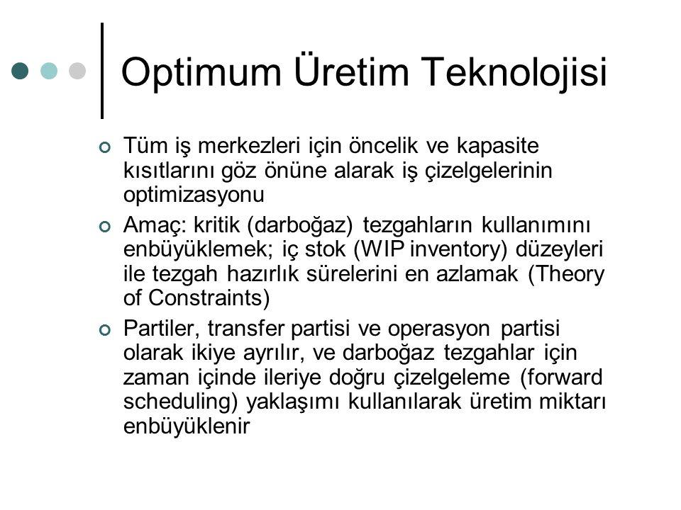 Optimum Üretim Teknolojisi Tüm iş merkezleri için öncelik ve kapasite kısıtlarını göz önüne alarak iş çizelgelerinin optimizasyonu Amaç: kritik (darbo