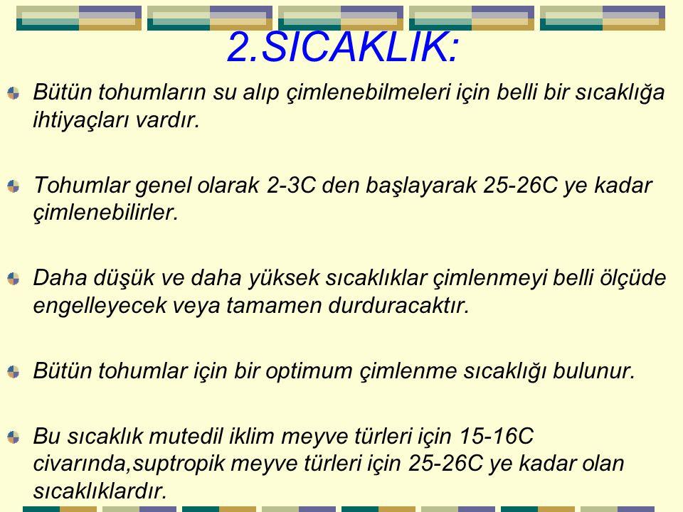 2.SICAKLIK: Bütün tohumların su alıp çimlenebilmeleri için belli bir sıcaklığa ihtiyaçları vardır. Tohumlar genel olarak 2-3C den başlayarak 25-26C ye