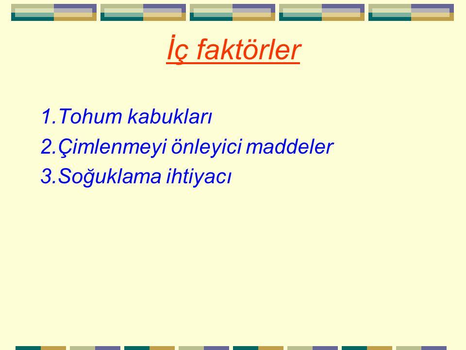 İç faktörler 1.Tohum kabukları 2.Çimlenmeyi önleyici maddeler 3.Soğuklama ihtiyacı