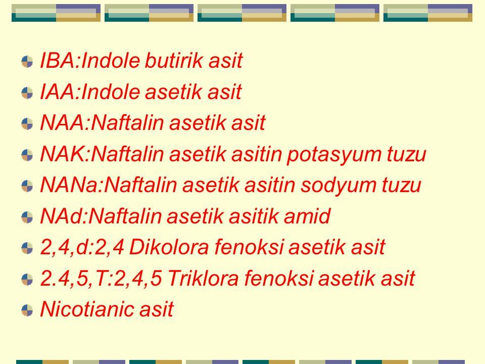 IBA:Indole butirik asit IAA:Indole asetik asit NAA:Naftalin asetik asit NAK:Naftalin asetik asitin potasyum tuzu NANa:Naftalin asetik asitin sodyum tu