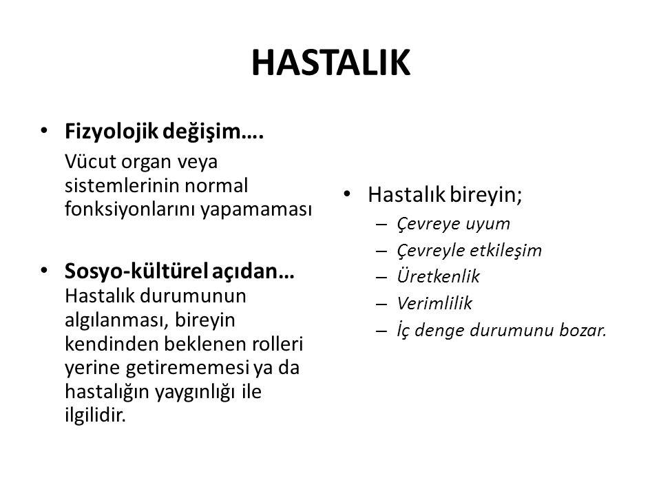 HASTALIK Fizyolojik değişim….