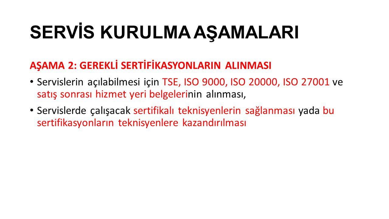 SERVİS KURULMA AŞAMALARI AŞAMA 2: GEREKLİ SERTİFİKASYONLARIN ALINMASI Servislerin açılabilmesi için TSE, ISO 9000, ISO 20000, ISO 27001 ve satış sonra