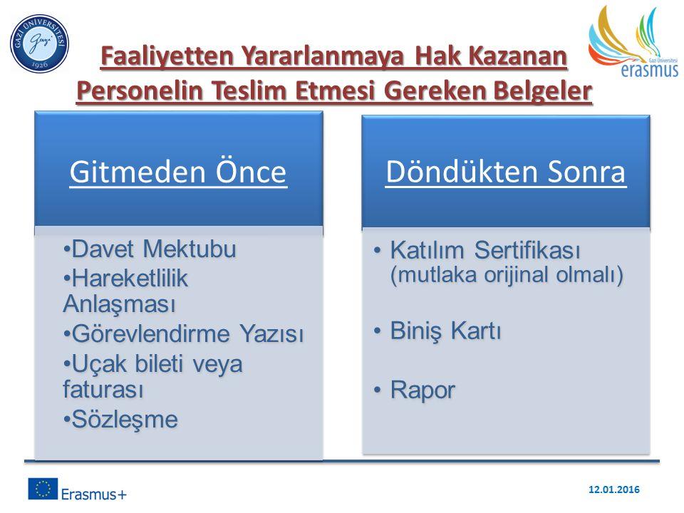 Gitmeden Önce Davet Mektubu Hareketlilik Anlaşması Görevlendirme Yazısı Uçak bileti veya faturası Sözleşme Döndükten Sonra Katılım Sertifikası (mutlaka orijinal olmalı)Katılım Sertifikası (mutlaka orijinal olmalı) Biniş KartıBiniş Kartı RaporRapor Faaliyetten Yararlanmaya Hak Kazanan Personelin Teslim Etmesi Gereken Belgeler 12.01.2016