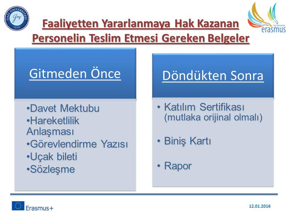 Gitmeden Önce Davet Mektubu Hareketlilik Anlaşması Görevlendirme Yazısı Uçak bileti Sözleşme Döndükten Sonra Katılım Sertifikası (mutlaka orijinal olmalı)Katılım Sertifikası (mutlaka orijinal olmalı) Biniş KartıBiniş Kartı RaporRapor Faaliyetten Yararlanmaya Hak Kazanan Personelin Teslim Etmesi Gereken Belgeler 12.01.2016
