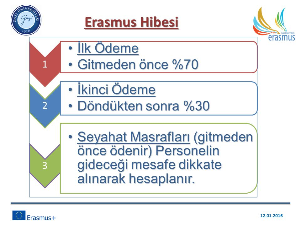 Erasmus Hibesi 1 İlk Ödemeİlk Ödeme Gitmeden önce %70Gitmeden önce %70 2 İkinci Ödemeİkinci Ödeme Döndükten sonra %30Döndükten sonra %30 3 Seyahat Masrafları (gitmeden önce ödenir) Personelin gideceği mesafe dikkate alınarak hesaplanır.Seyahat Masrafları (gitmeden önce ödenir) Personelin gideceği mesafe dikkate alınarak hesaplanır.