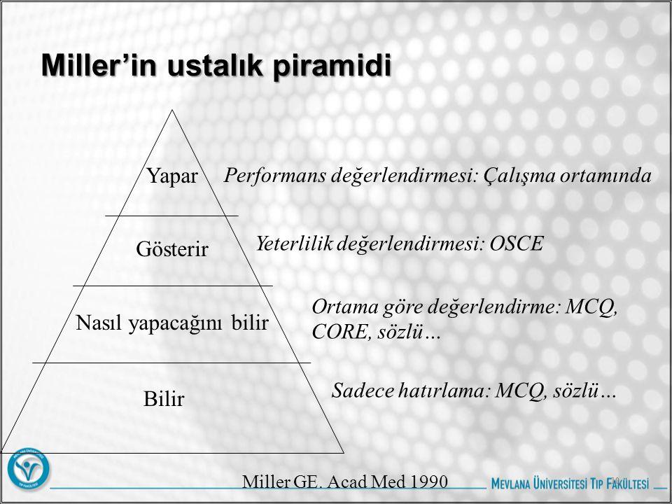 Miller'in ustalık piramidi Bilir Nasıl yapacağını bilir Gösterir Yapar Performans değerlendirmesi: Çalışma ortamında Yeterlilik değerlendirmesi: OSCE Sadece hatırlama: MCQ, sözlü… Ortama göre değerlendirme: MCQ, CORE, sözlü… Miller GE.