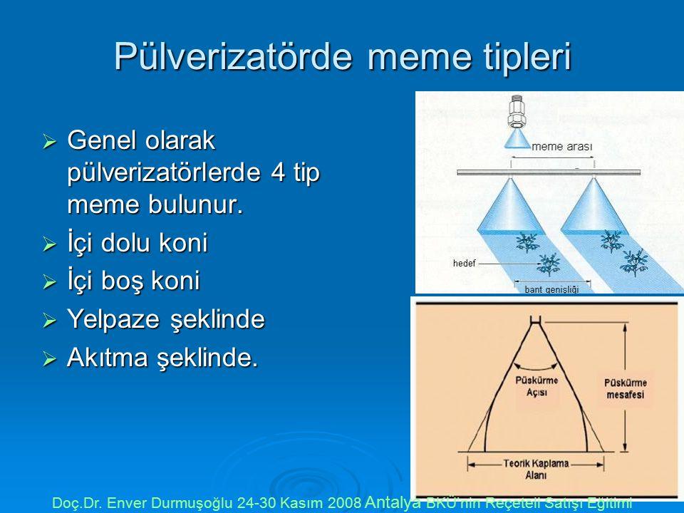 Pülverizatörde meme tipleri  Genel olarak pülverizatörlerde 4 tip meme bulunur.