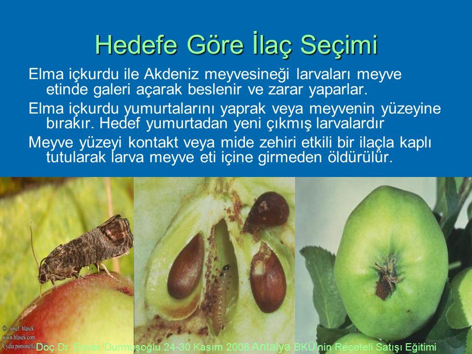 Hedefe Göre İlaç Seçimi Elma içkurdu ile Akdeniz meyvesineği larvaları meyve etinde galeri açarak beslenir ve zarar yaparlar.