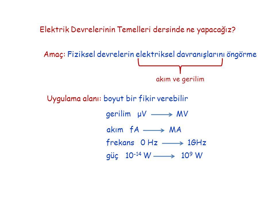 Elektrik Devrelerinin Temelleri dersinde ne yapacağız? Amaç: Fiziksel devrelerin elektriksel davranışlarını öngörme akım ve gerilim Uygulama alanı: bo