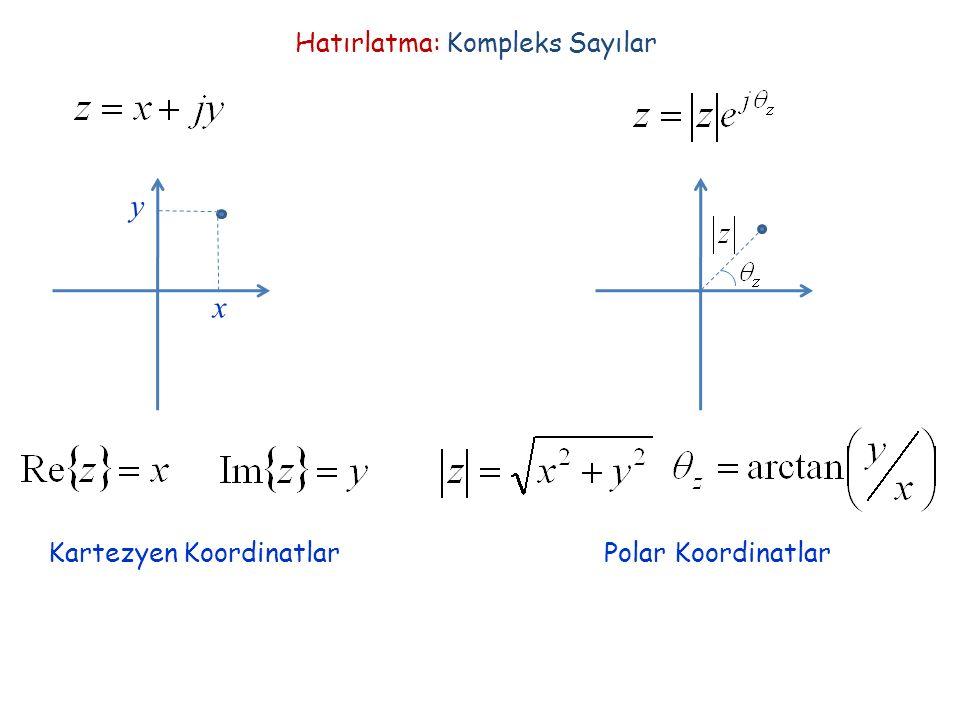 Hatırlatma: Kompleks Sayılar Kartezyen Koordinatlar x y Polar Koordinatlar