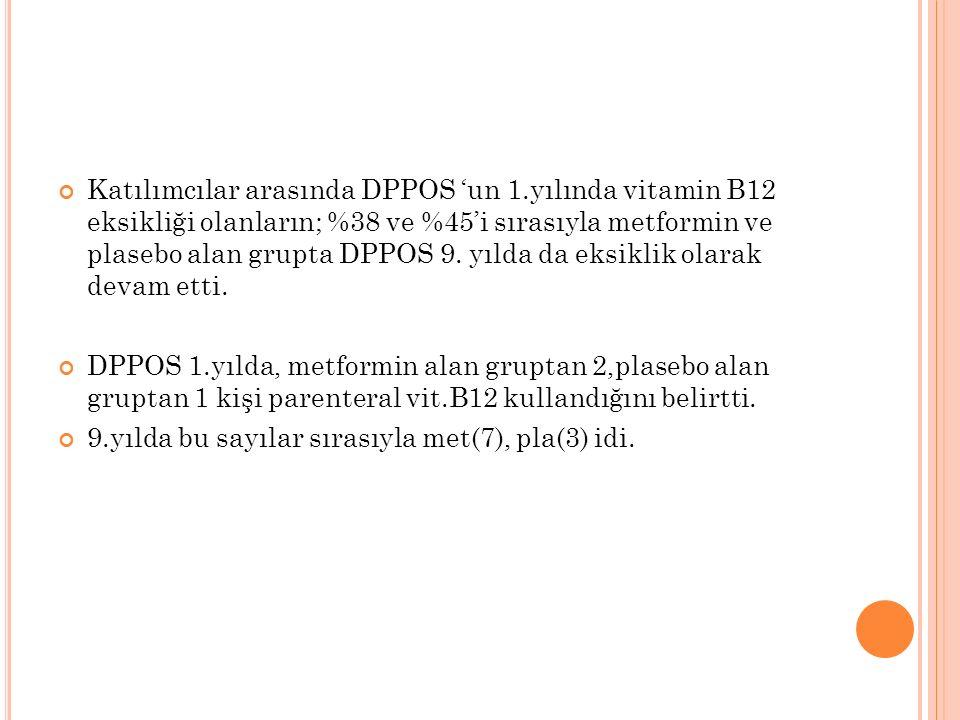 Katılımcılar arasında DPPOS 'un 1.yılında vitamin B12 eksikliği olanların; %38 ve %45'i sırasıyla metformin ve plasebo alan grupta DPPOS 9. yılda da e