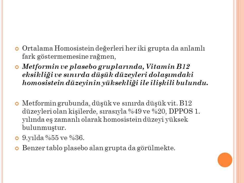 Ortalama Homosistein değerleri her iki grupta da anlamlı fark göstermemesine rağmen, Metformin ve plasebo gruplarında, Vitamin B12 eksikliği ve sınırda düşük düzeyleri dolaşımdaki homosistein düzeyinin yüksekliği ile ilişkili bulundu.