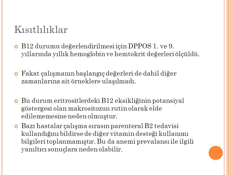 Kısıtlılıklar B12 durumu değerlendirilmesi için DPPOS 1.