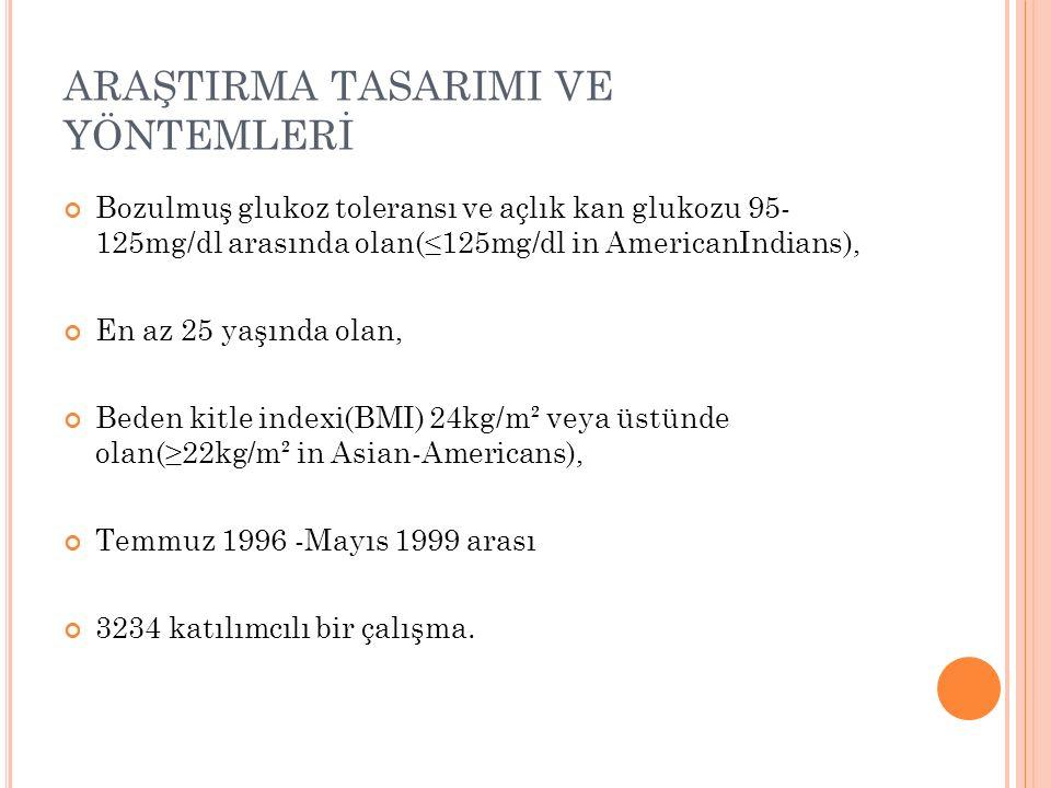 ARAŞTIRMA TASARIMI VE YÖNTEMLERİ Bozulmuş glukoz toleransı ve açlık kan glukozu 95- 125mg/dl arasında olan(≤125mg/dl in AmericanIndians), En az 25 yaşında olan, Beden kitle indexi(BMI) 24kg/m² veya üstünde olan(≥22kg/m² in Asian-Americans), Temmuz 1996 -Mayıs 1999 arası 3234 katılımcılı bir çalışma.