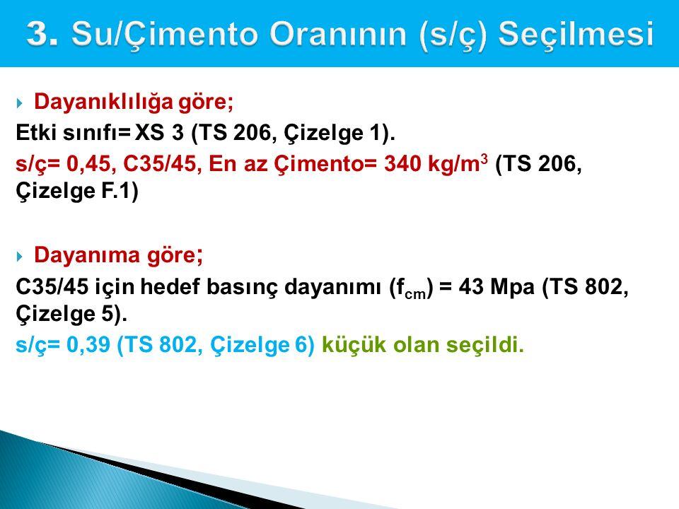  Dayanıklılığa göre; Etki sınıfı= XS 3 (TS 206, Çizelge 1). s/ç= 0,45, C35/45, En az Çimento= 340 kg/m 3 (TS 206, Çizelge F.1)  Dayanıma göre ; C35/