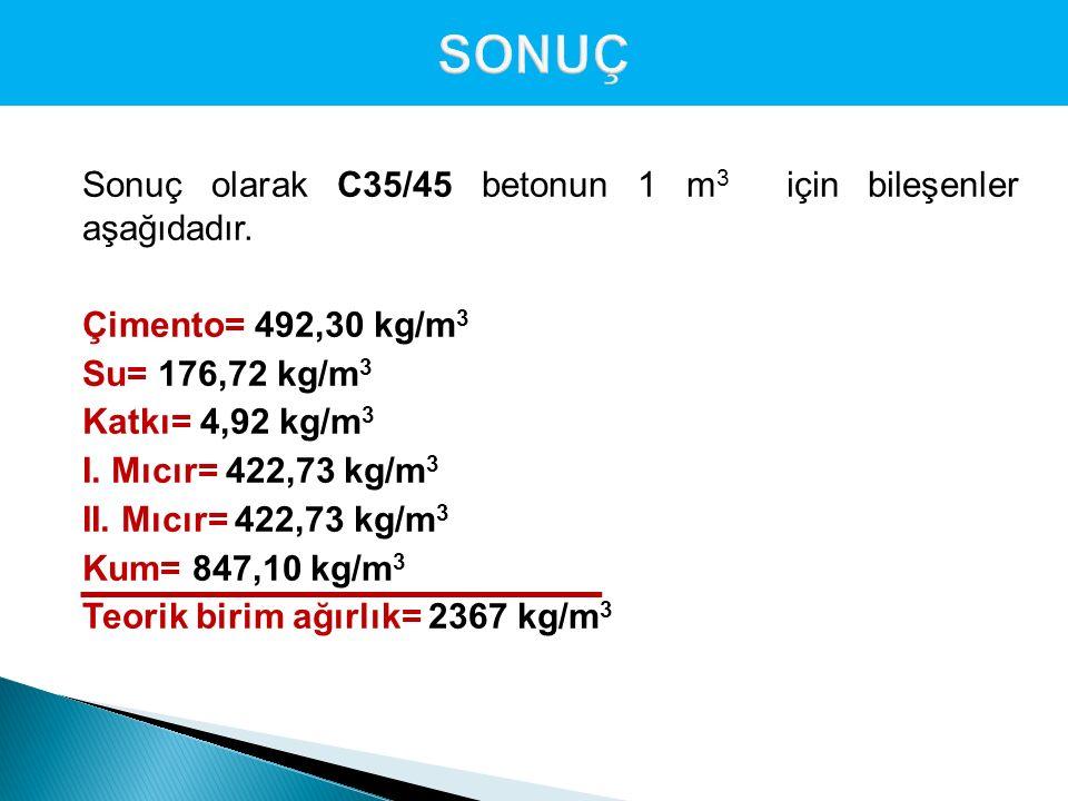 Sonuç olarak C35/45 betonun 1 m 3 için bileşenler aşağıdadır. Çimento= 492,30 kg/m 3 Su= 176,72 kg/m 3 Katkı= 4,92 kg/m 3 I. Mıcır= 422,73 kg/m 3 II.