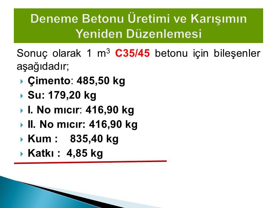 Sonuç olarak 1 m 3 C35/45 betonu için bileşenler aşağıdadır;  Çimento: 485,50 kg  Su: 179,20 kg  I. No mıcır: 416,90 kg  II. No mıcır: 416,90 kg 