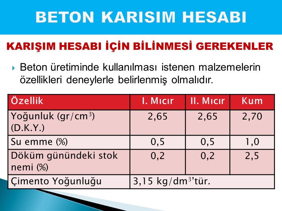  Deneme karışımı su miktarı= 3,54+0,100= 3,64 kg  Laboratuvarda üretilen betonun taze birim hacim ağırlığı 2340 kg/m 3 bulunmuştur.