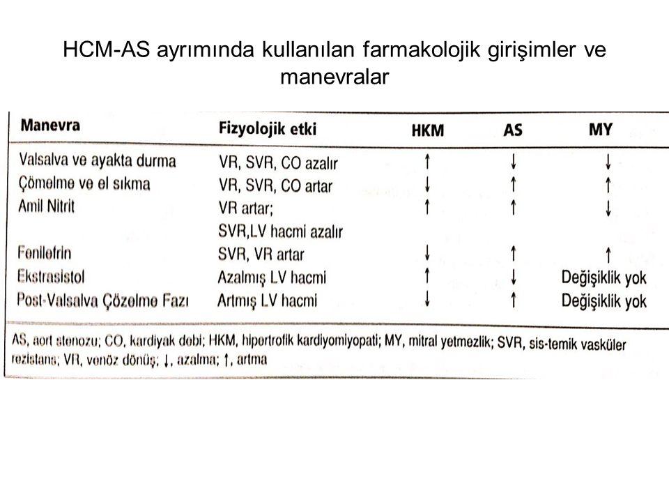 HCM-AS ayrımında kullanılan farmakolojik girişimler ve manevralar