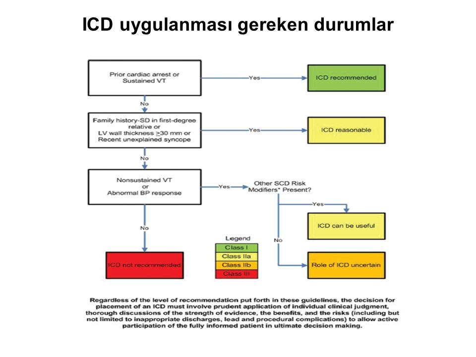 ICD uygulanması gereken durumlar