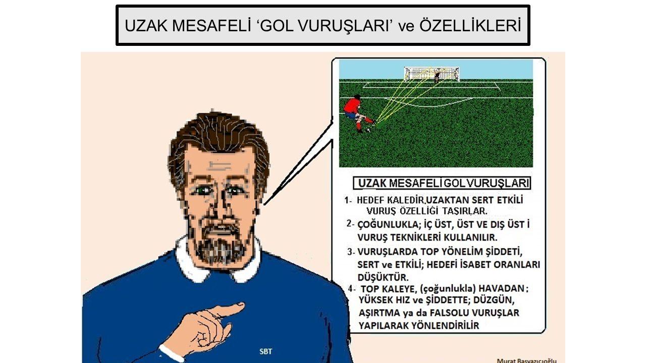 UZAK MESAFELİ 'GOL VURUŞLARI' ve ÖZELLİKLERİ