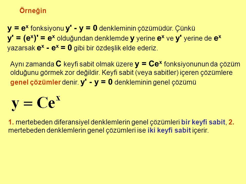 Örneğin y = e x fonksiyonu y' - y = 0 denkleminin çözümüdür. Çünkü y' = (e x )' = e x olduğundan denklemde y yerine e x ve y' yerine de e x yazarsak e