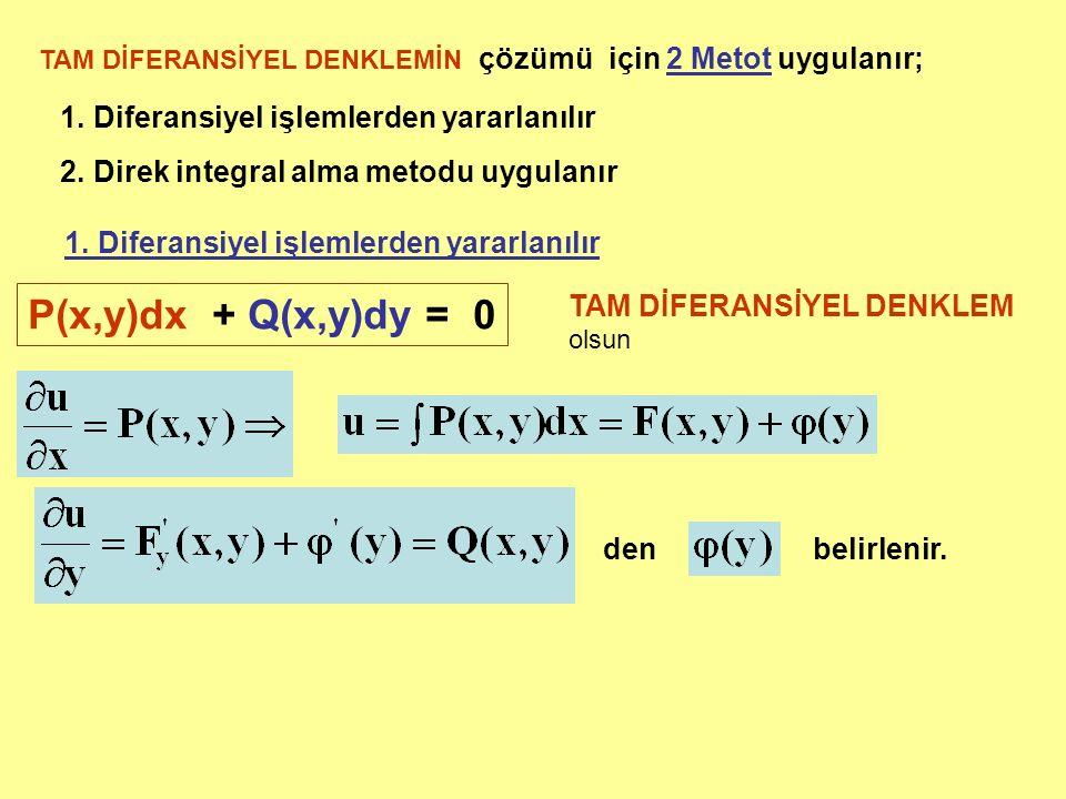 TAM DİFERANSİYEL DENKLEMİN çözümü için 2 Metot uygulanır; 1. Diferansiyel işlemlerden yararlanılır 2. Direk integral alma metodu uygulanır 1. Diferans