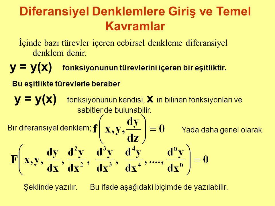 Diferansiyel Denklemlere Giriş ve Temel Kavramlar İçinde bazı türevler içeren cebirsel denkleme diferansiyel denklem denir. y = y(x) fonksiyonunun tür