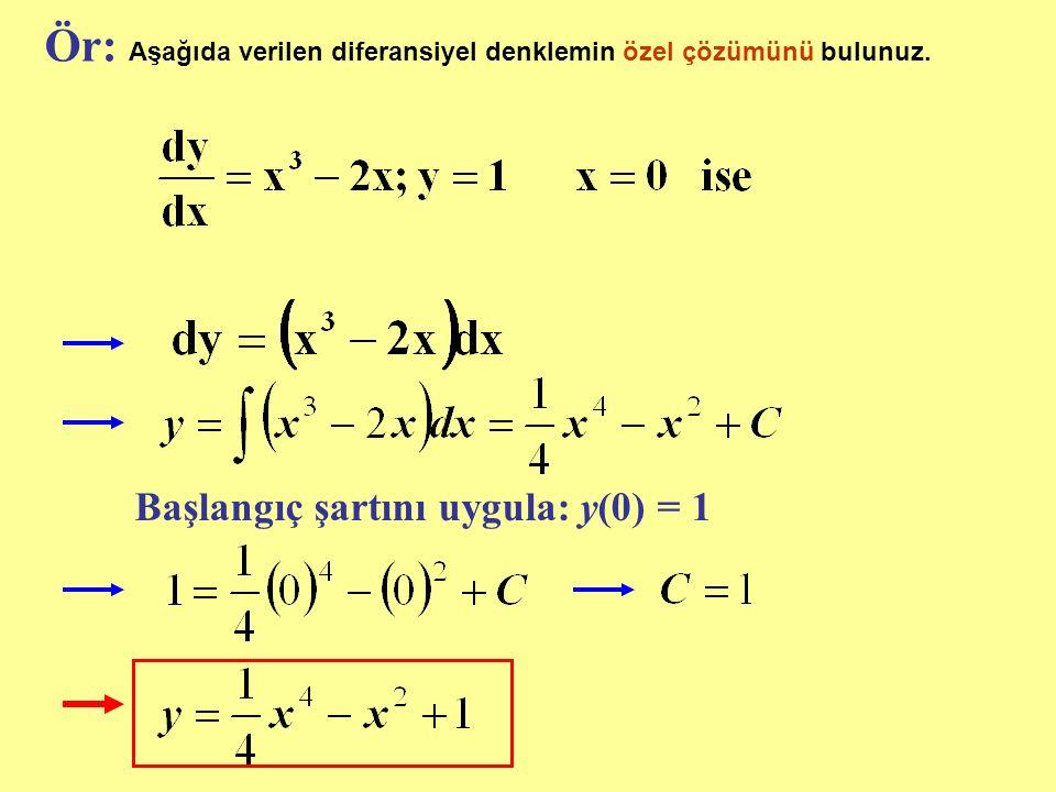 Ör: Aşağıda verilen diferansiyel denklemin özel çözümünü bulunuz. Başlangıç şartını uygula: y(0) = 1