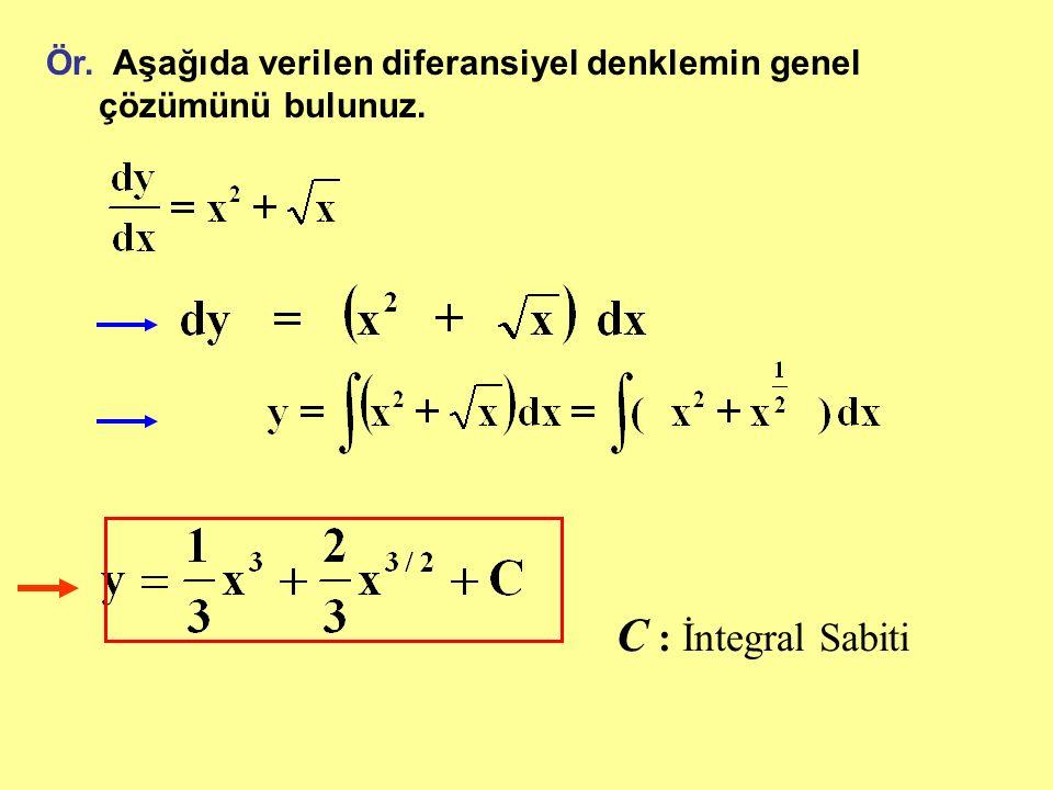 Ör. Aşağıda verilen diferansiyel denklemin genel çözümünü bulunuz. C : İntegral Sabiti