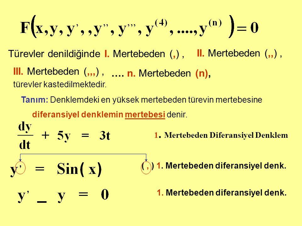 Türevler denildiğinde I. Mertebeden (,), II. Mertebeden (,,), III. Mertebeden (,,,), …. n. Mertebeden (n), türevler kastedilmektedir. Tanım: Denklemde