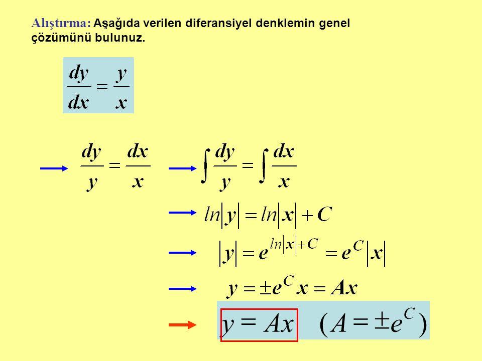 Alıştırma: Aşağıda verilen diferansiyel denklemin genel çözümünü bulunuz. )( C eAAxy 